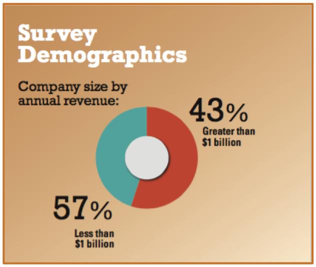 reader's choice company demographics
