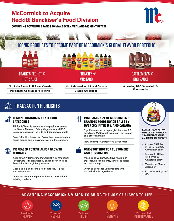 McCormick and Company Inc. acquisition fact sheet of RB Food Division