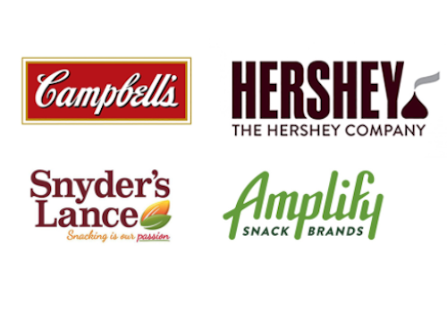 Campbell Soup, Hershey, Snyder's-Lance, Amplify logos combined