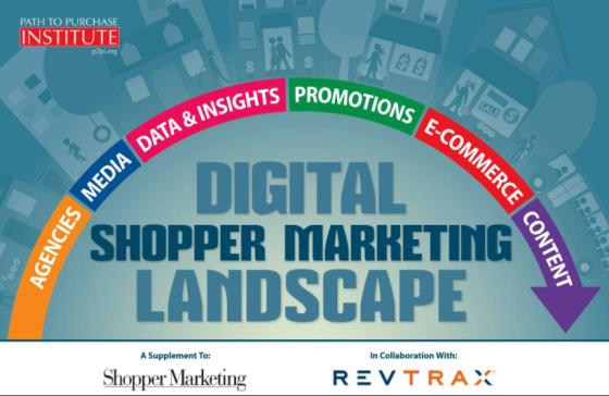 Digital Shopper Marketing Landscape 2017 Consumer Goods Technology